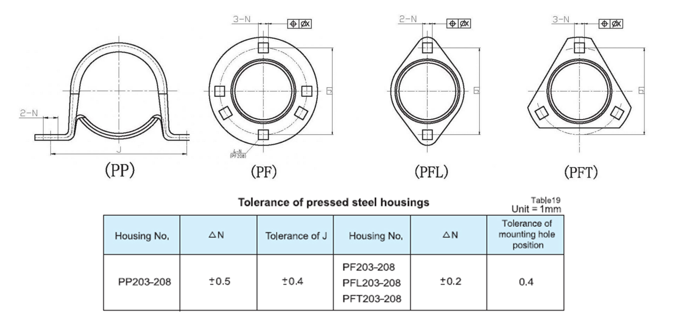 tolerance-of-pressed-steel-housings.jpg